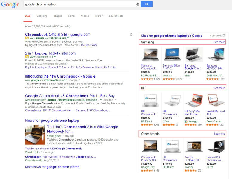 brand segmented PLAs Google AdWords