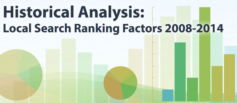Historical Analysis: Local Search Ranking Factors 2008-2014