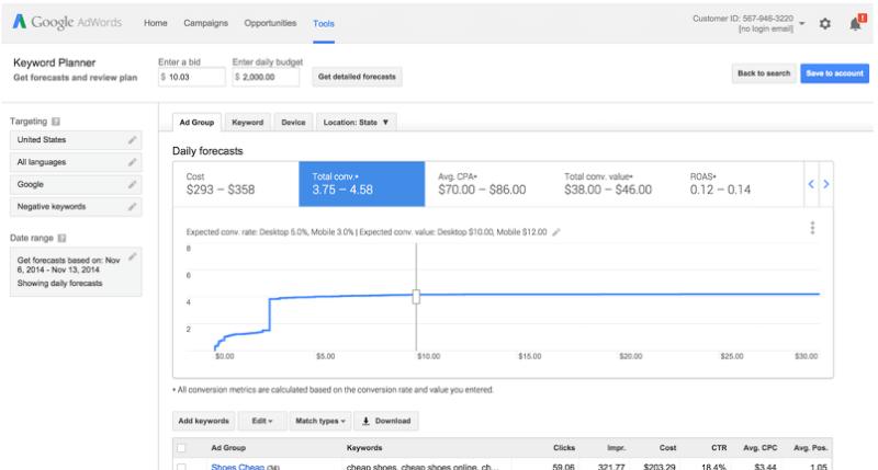 Google keyword planner adds conversion estimates