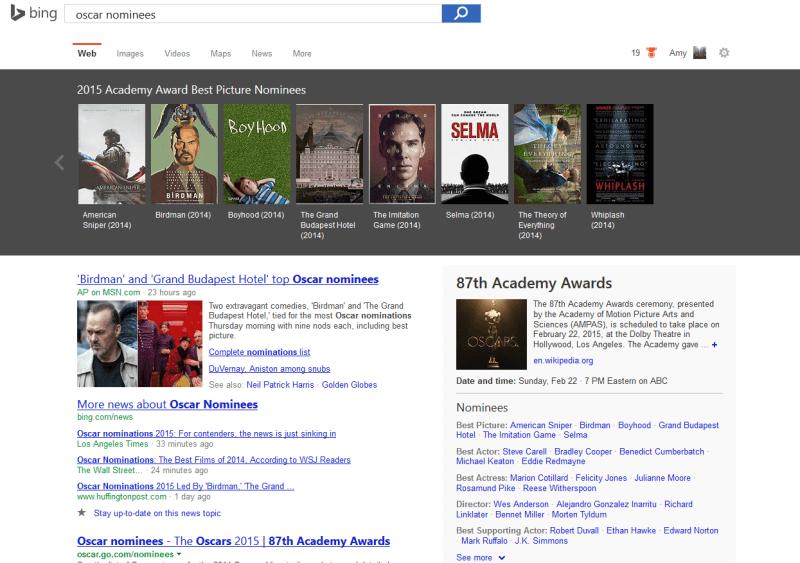 Bing Oscar nominees 2015