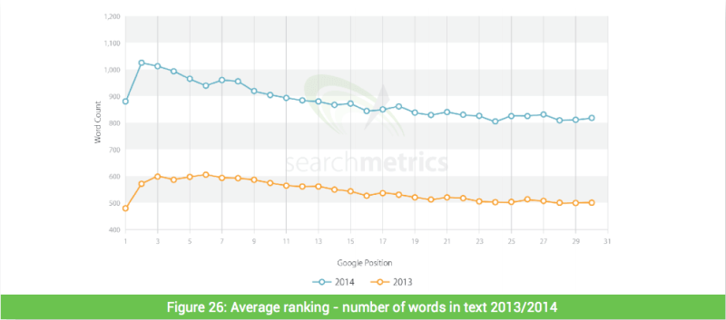 searchmetrics-ranking-factors-2014