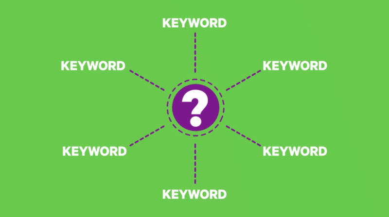 Marchex keyword attribution