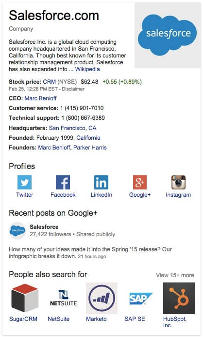 google knowledge graph brands