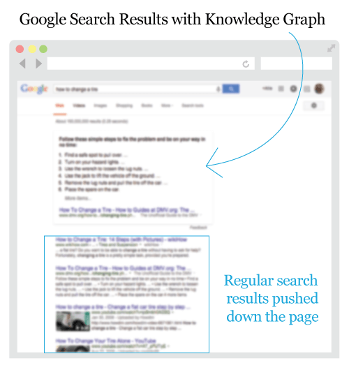 google knowledge graph serp