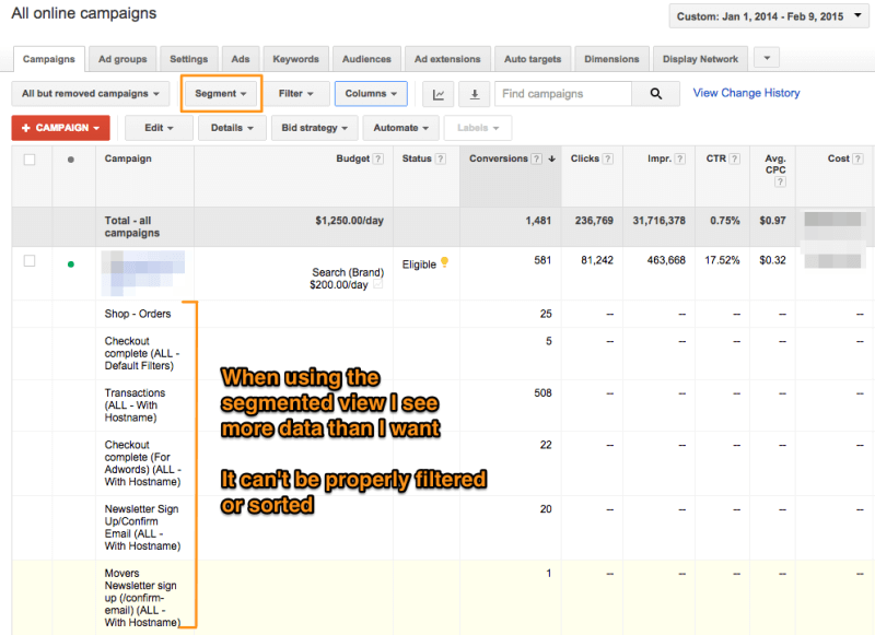 Segmented View of AdWords Data