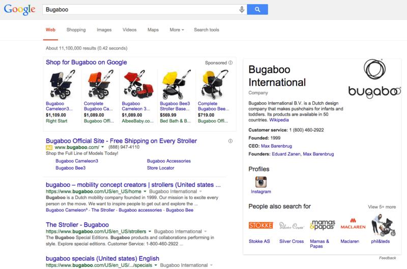 Google Entity - Shopping