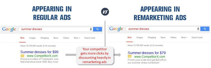 The Search Monitor - Search Remarketing - best practices from competitors