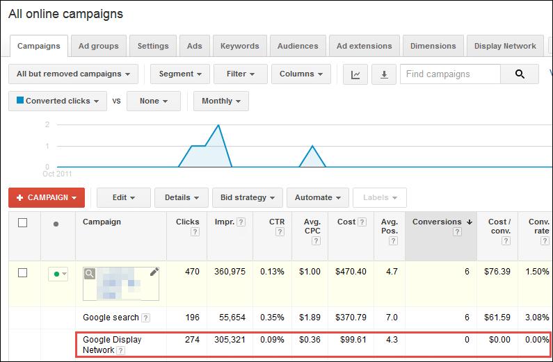 Screenshot example of how to view display select keyword metrics in AdWords.