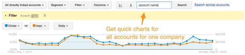 MCC Charts