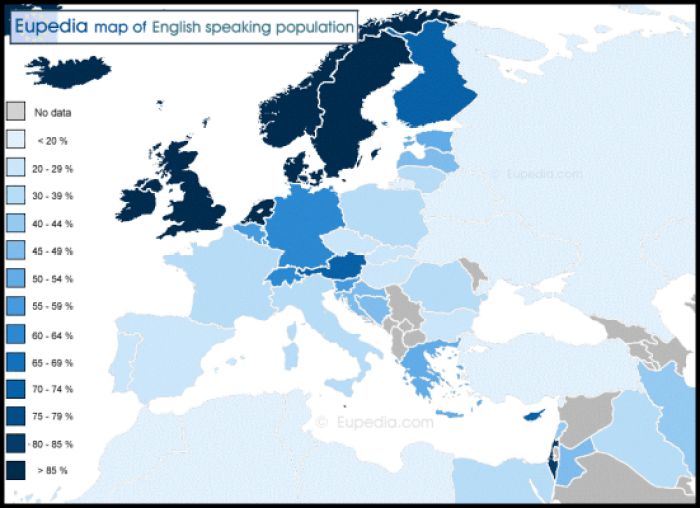 english language skill europe