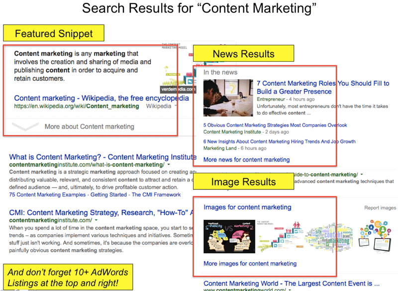 sel-b2b-content-marketing-seo-4
