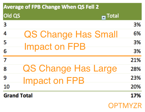 FPB Impact When QS Drops 2