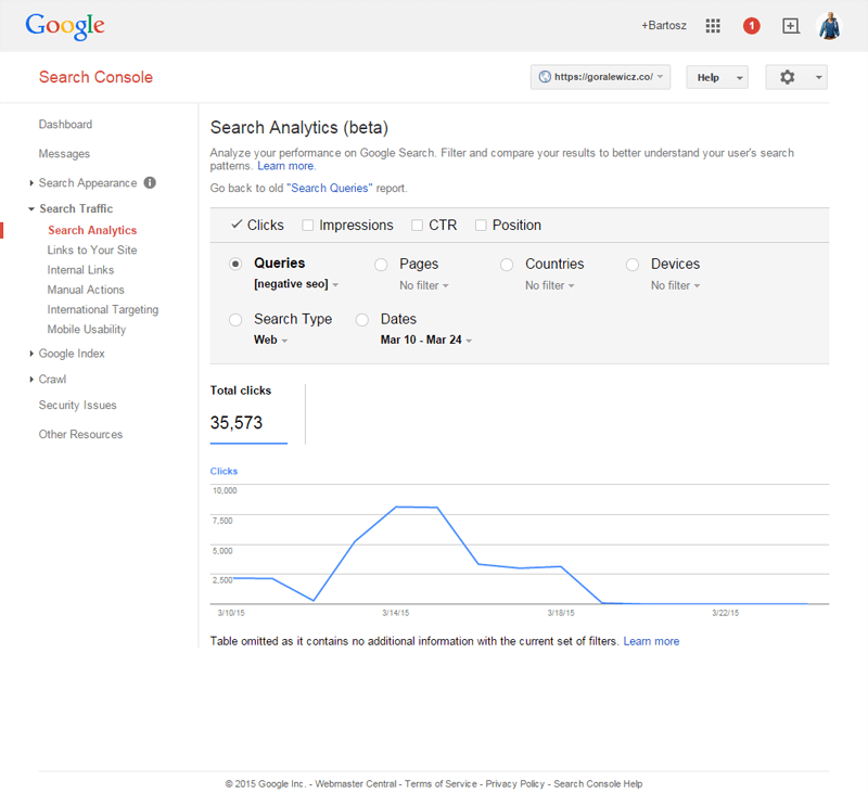 Negative SEO Search Console