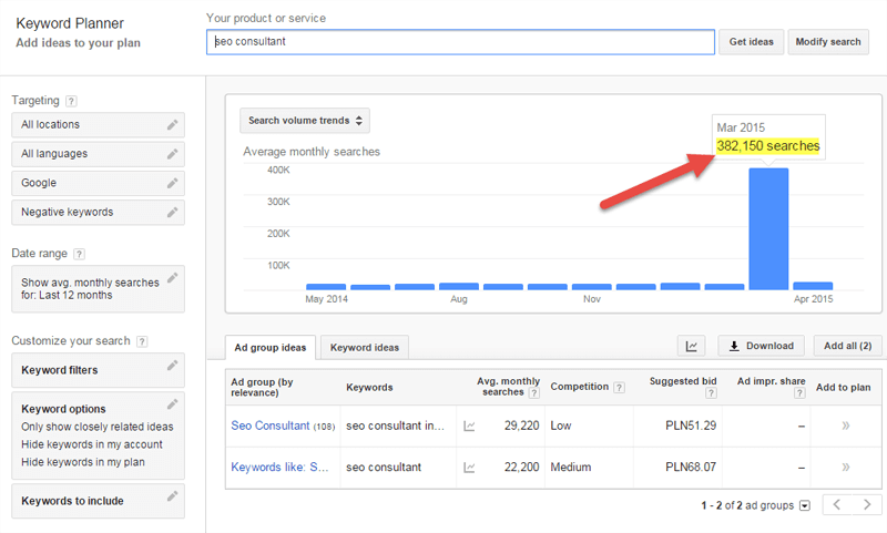 keyword planner - results