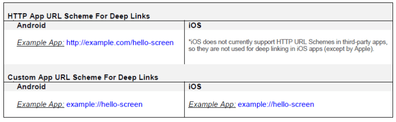 app-URL-scheme-deep-links