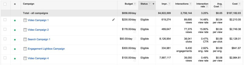adwords interaction reporting columns video campaigns