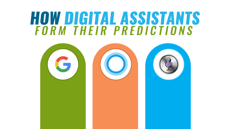 Digital Assistants Compared