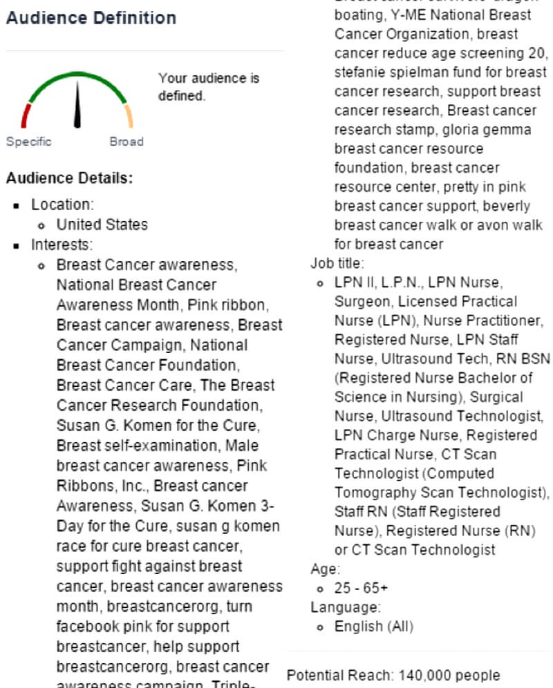 2015.10-aimClear-Targeting-Facebook-interests-breast-cancer+job-titles