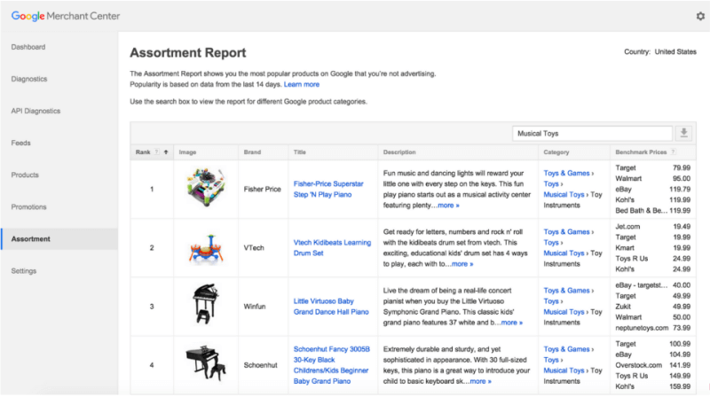 google assortment report