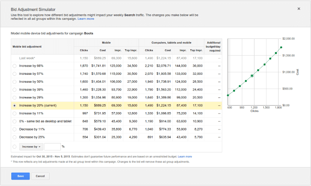 mobile bid adjustment simulator, google adwords