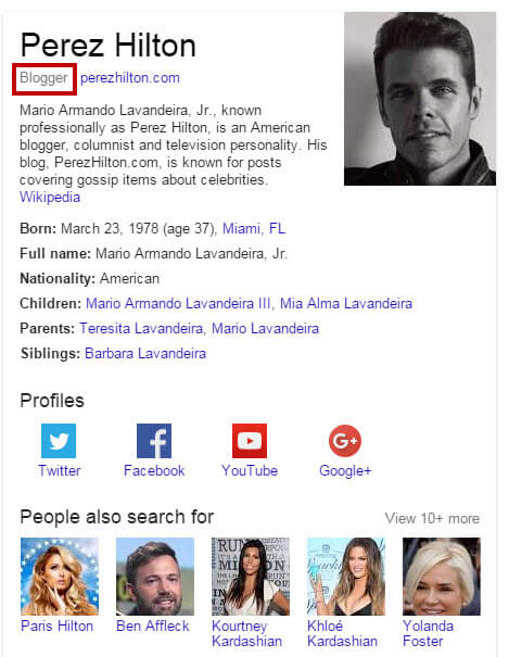 Perez Hilton's Blogger Knowledge Graph