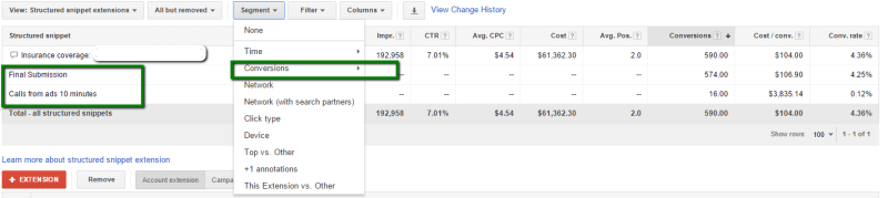 Conversion action name data is available virtually everywhere, even on structured snippets extensions