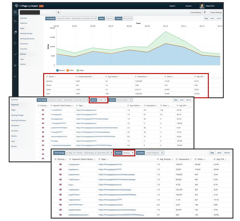 Mobile vs. Desktop Rankings Difference
