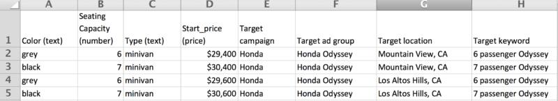 Ad-Customizer-Spreadsheet