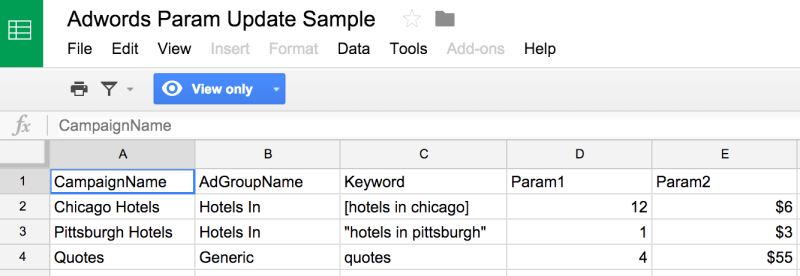 A Primer On Automating AdWords With Structured Data - Search Engine Land