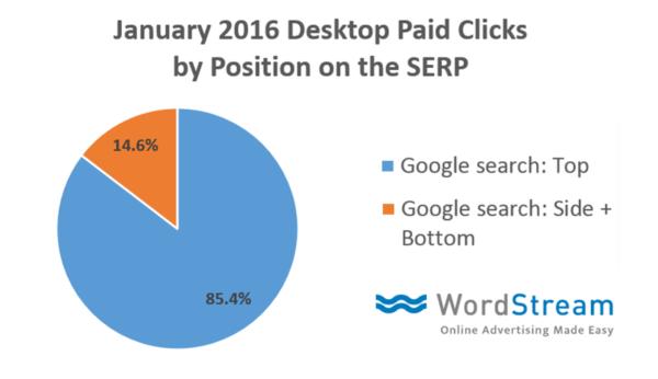 desktop-clicks-top-vs-side