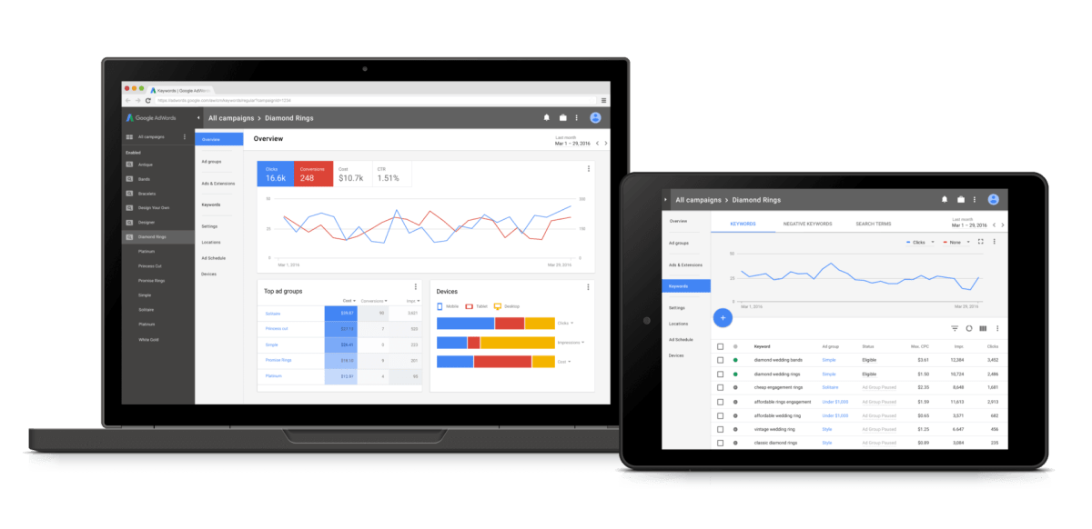 adwords redesign