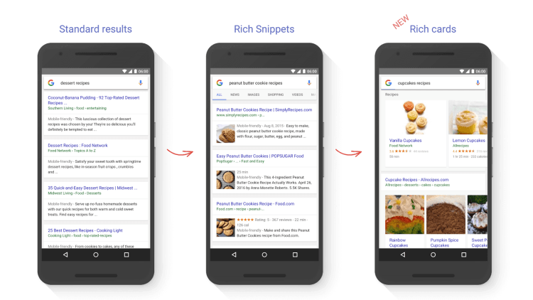Schema.org für mobile-Versionen: Google Rich Cards