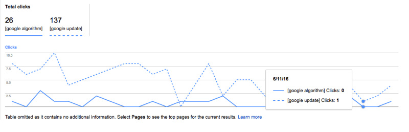 google-search-analytics-compare-queries-chart