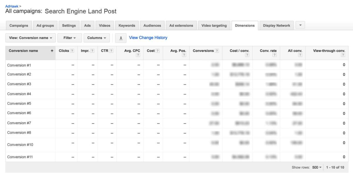 breakdown of conversions by name adwords