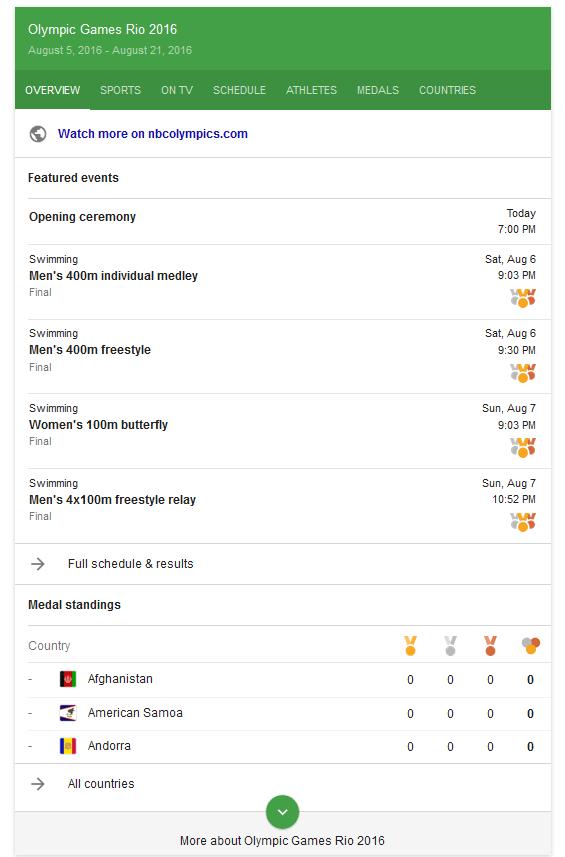 Olympic Games Rio 2016 Google box