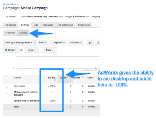 campaign_management_-_google_adwords-2