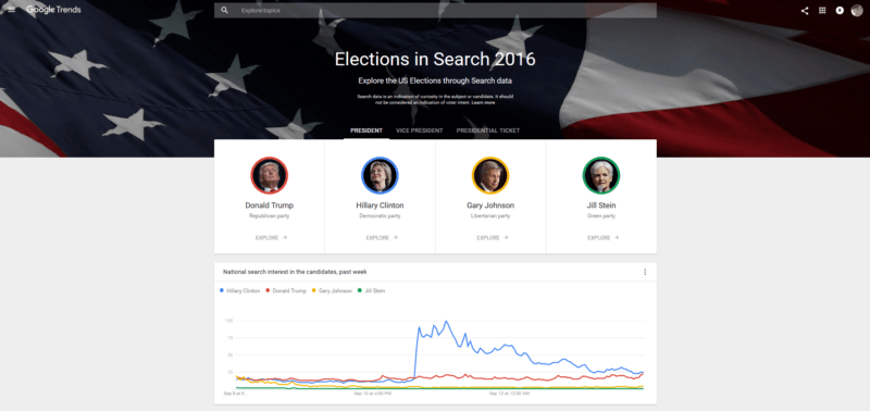 google-election-trends-hub
