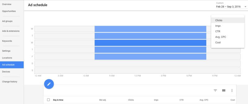 adwords-ui-adscheduling-png
