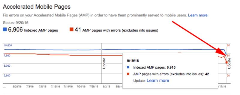 google-amp-error-report-scan-change-1474459181