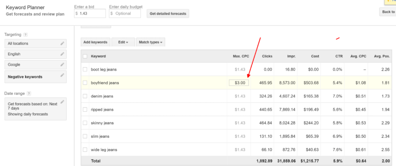keyword planner keyword bid
