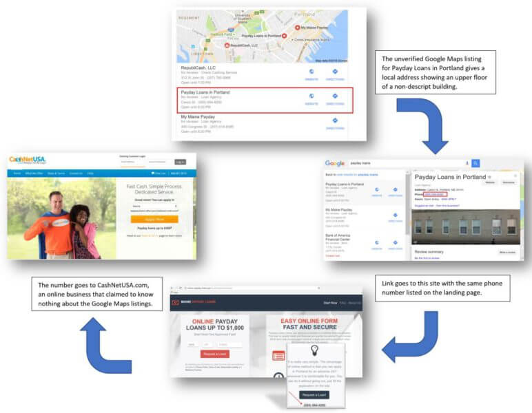paydayloans-google-mapmaker-spamcycle