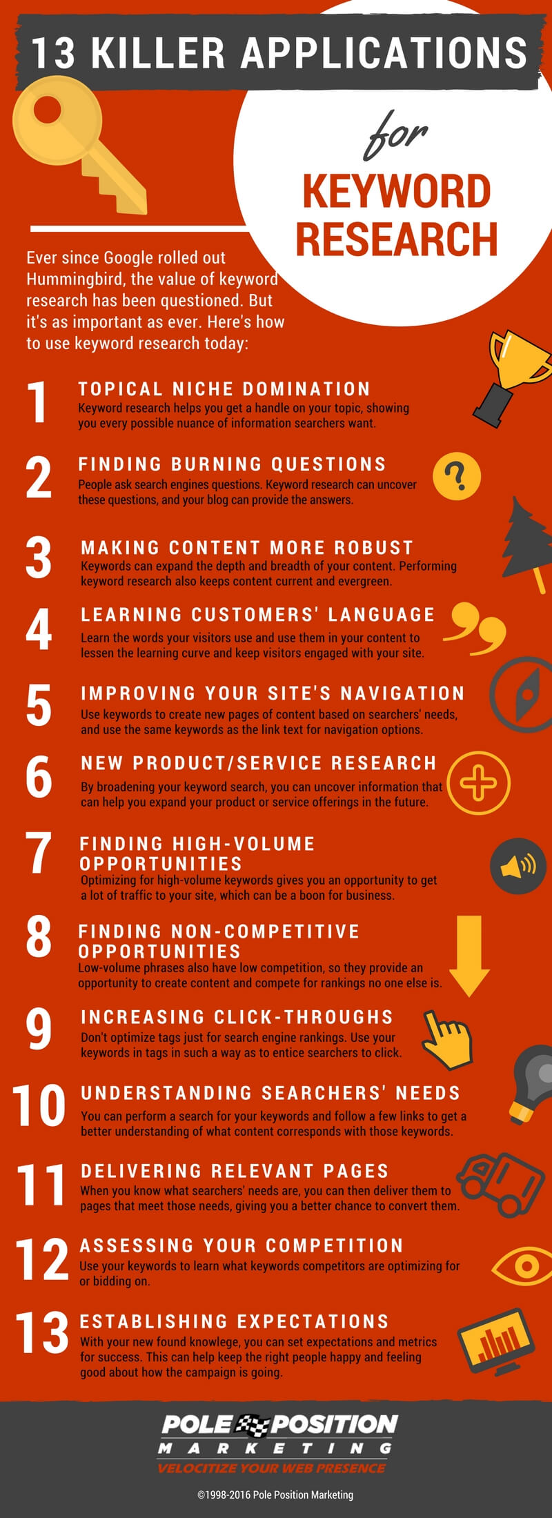 reasons-to-do-keyword-research-infographic