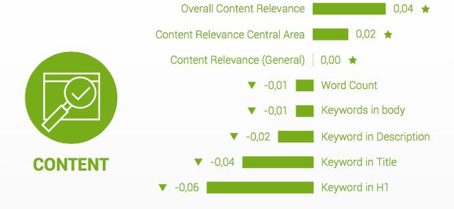 searchmetrics-content-2016