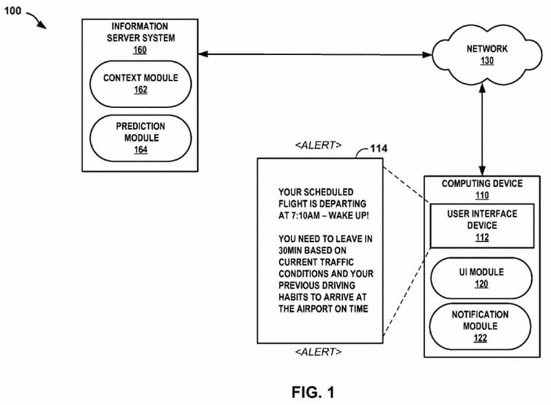 Figure 1 Of Patent: Detecting and correcting potential errors in user behavior