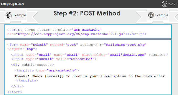 AMP Forms Post Method Code