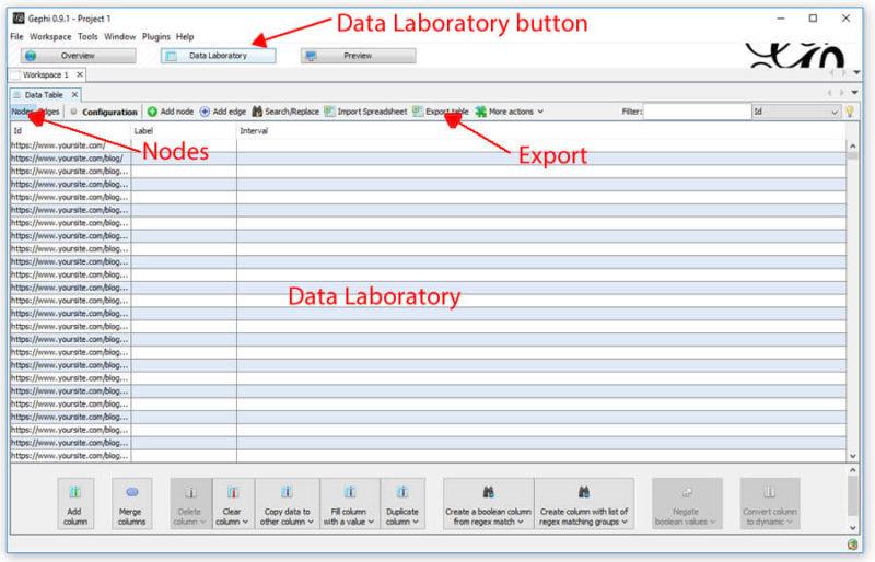 Gephi Data Laboratory