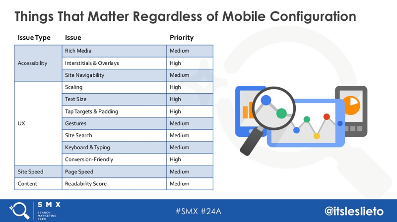 things that matter regardless of mobile configuration