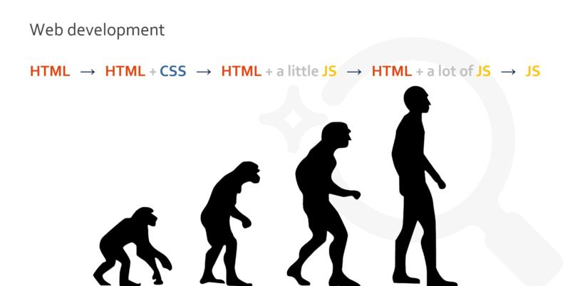Priorities for diagnosing JavaScript-powered websites