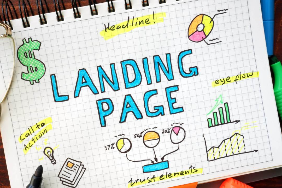 landing-page-shutterstock_387250378 15 questions to ask yourself before publishing a new landing page