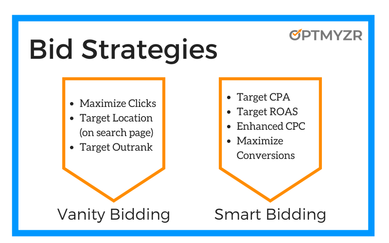 Bid_Strategies_1-800x500 Theme Builder Layout